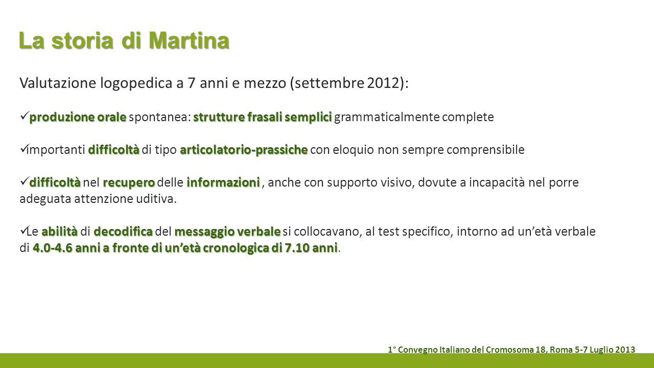 La storia di Martina Valutazione logopedica a 7 anni e mezzo (settembre 2012):