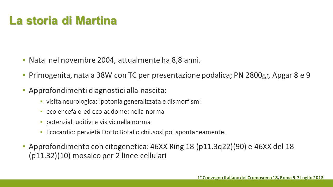 La storia di Martina Nata nel novembre 2004, attualmente ha 8,8 anni.