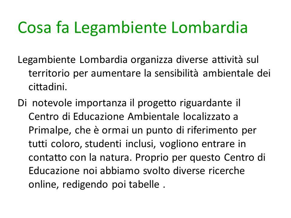 Cosa fa Legambiente Lombardia