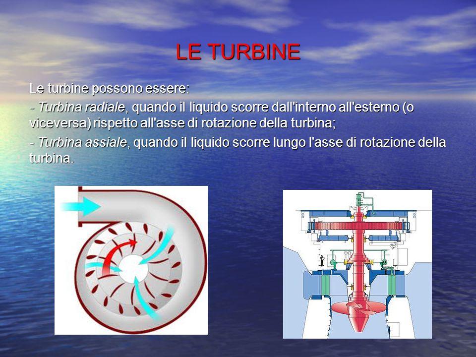 LE TURBINE Le turbine possono essere: