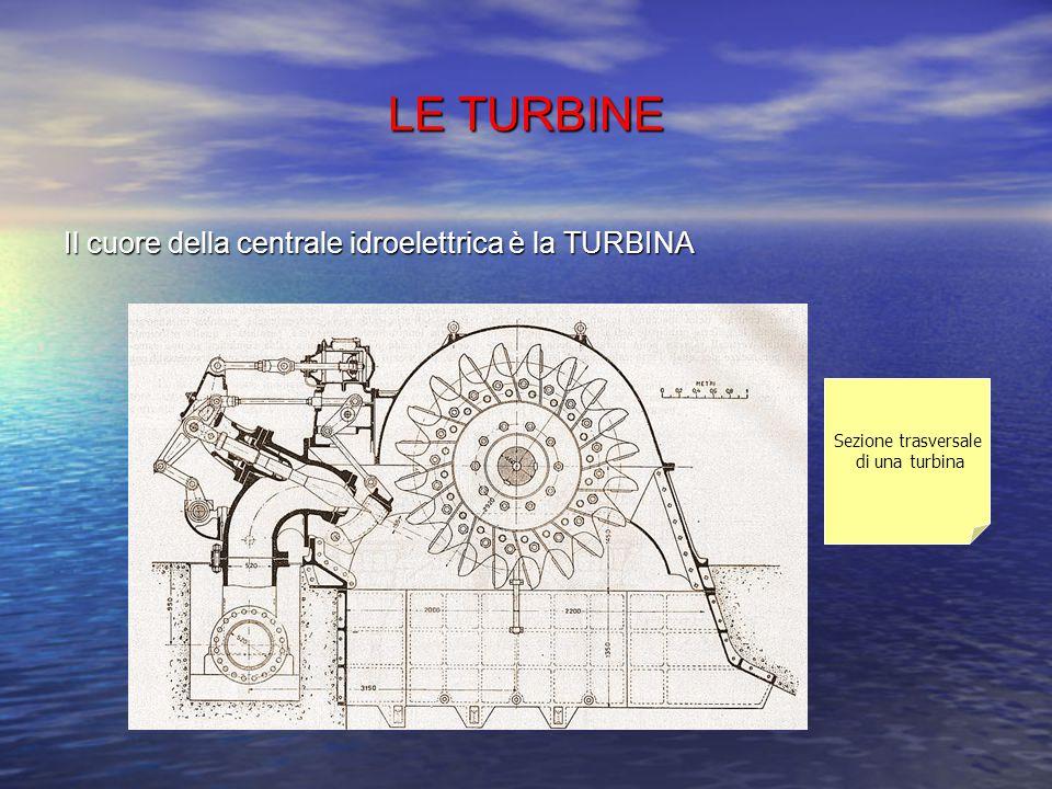 LE TURBINE Il cuore della centrale idroelettrica è la TURBINA