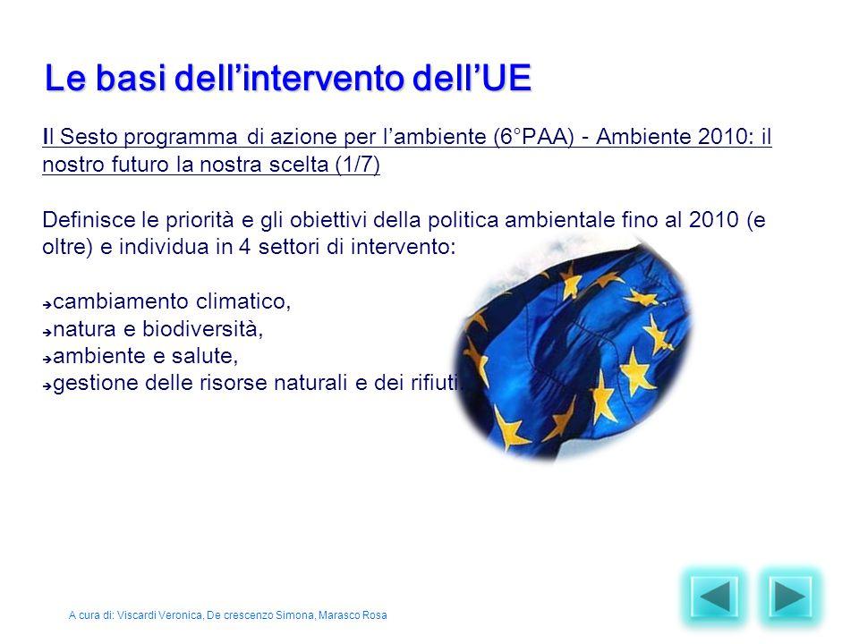 Le basi dell'intervento dell'UE