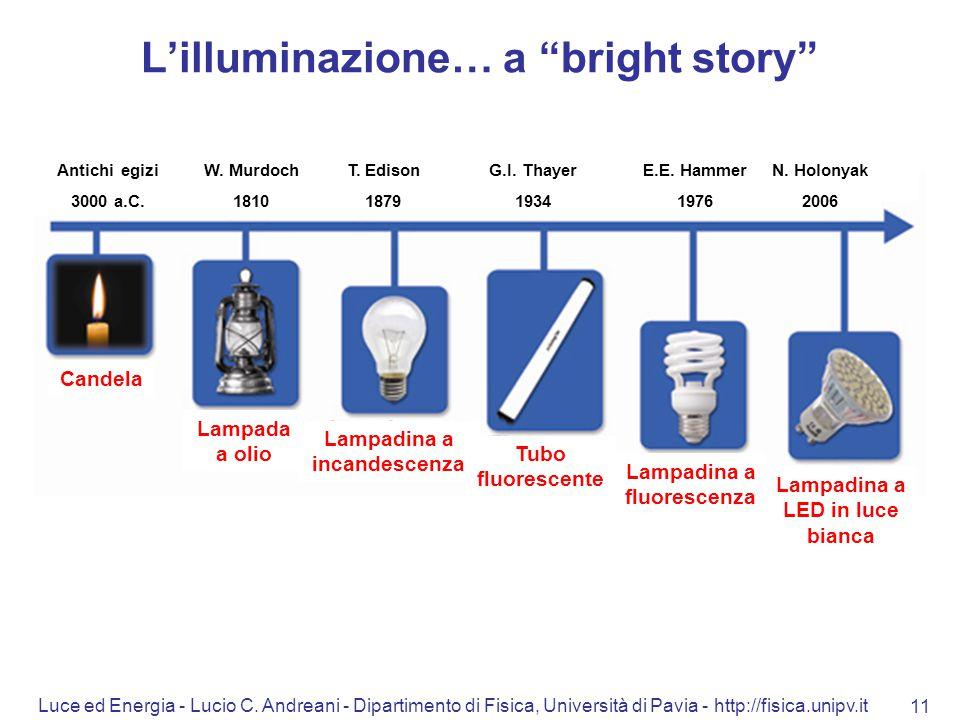 L'illuminazione… a bright story