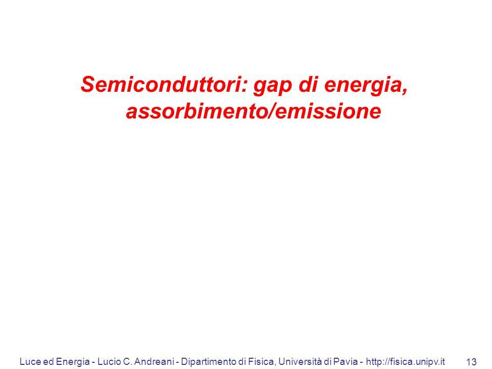 Semiconduttori: gap di energia, assorbimento/emissione