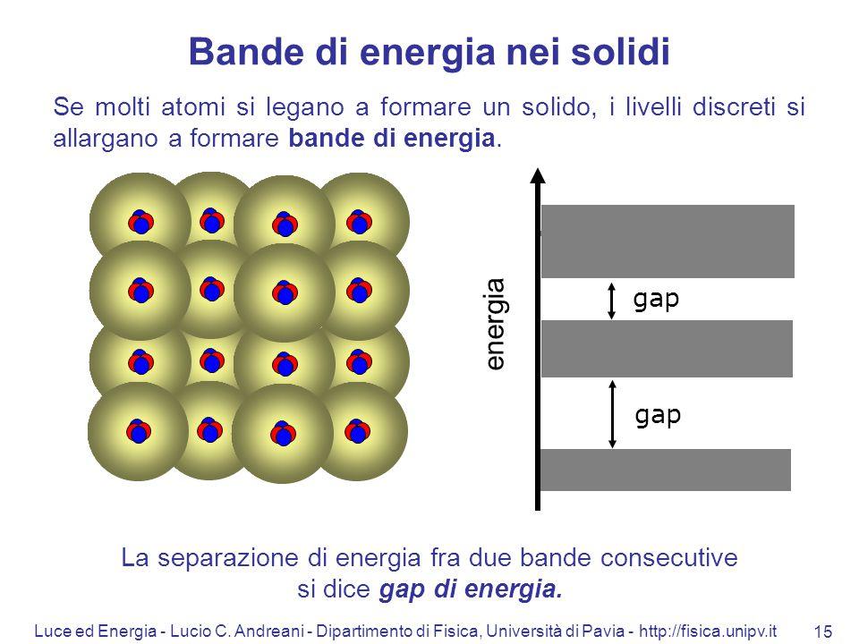 Bande di energia nei solidi
