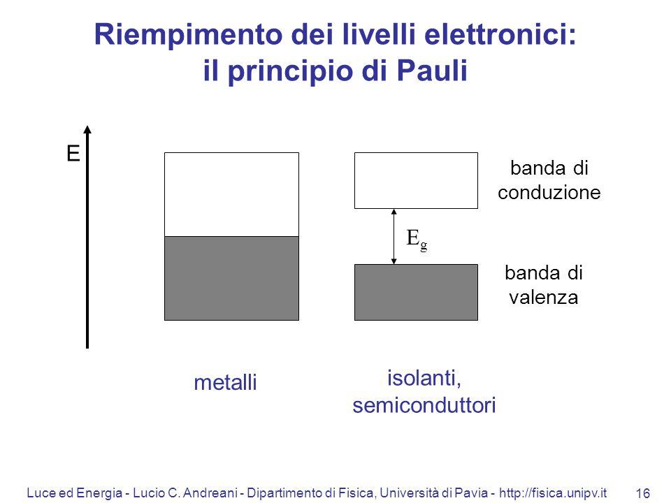 Riempimento dei livelli elettronici: il principio di Pauli