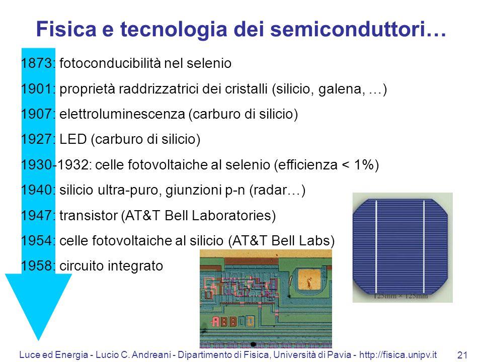 Fisica e tecnologia dei semiconduttori…