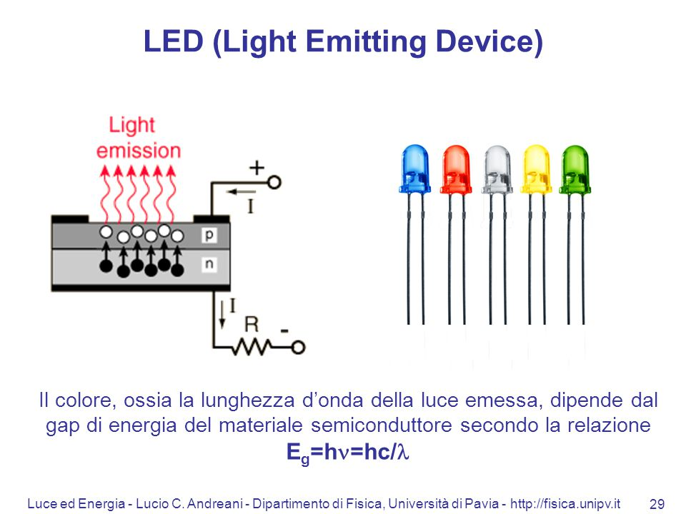 LED (Light Emitting Device)