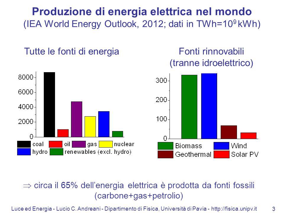 Produzione di energia elettrica nel mondo (IEA World Energy Outlook, 2012; dati in TWh=109 kWh)