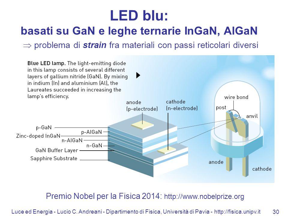 Premio Nobel per la Fisica 2014: http://www.nobelprize.org