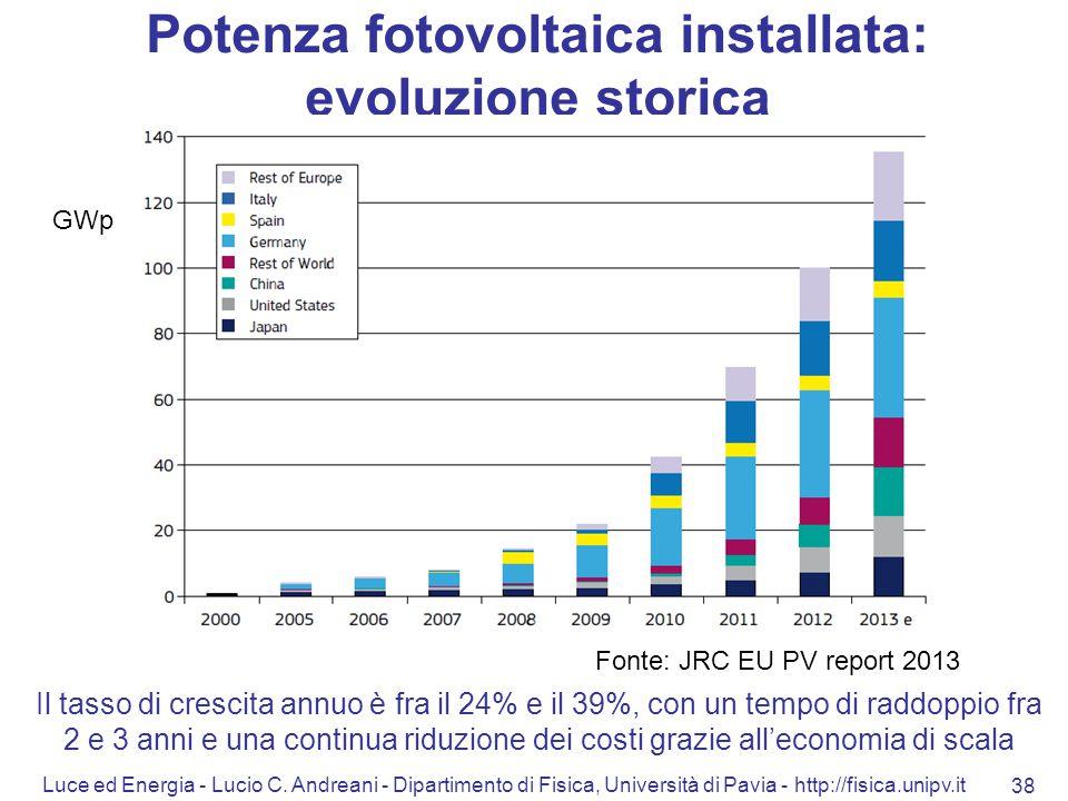 Potenza fotovoltaica installata: evoluzione storica