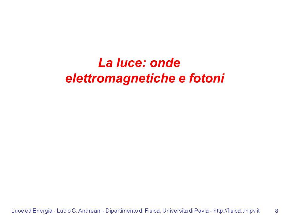 La luce: onde elettromagnetiche e fotoni