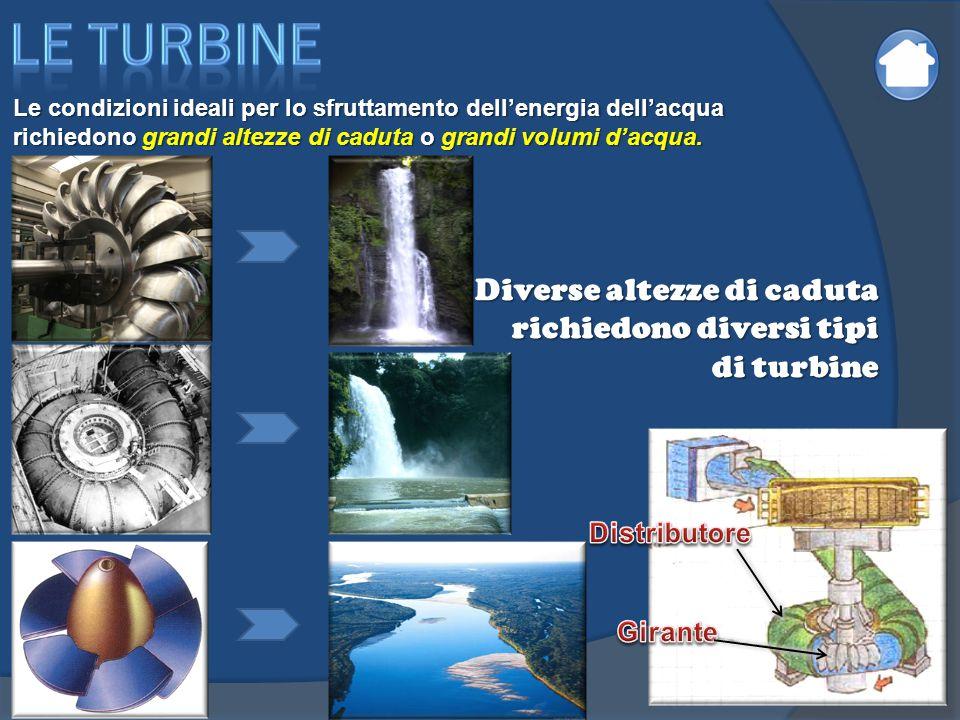 Energia idroelettrica centrali idroelettriche le turbine le centrali ppt video online scaricare - Diversi tipi di energia ...