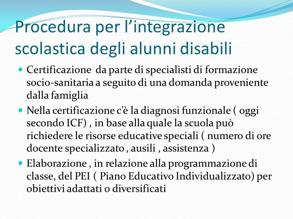 Procedura per l'integrazione scolastica degli alunni disabili