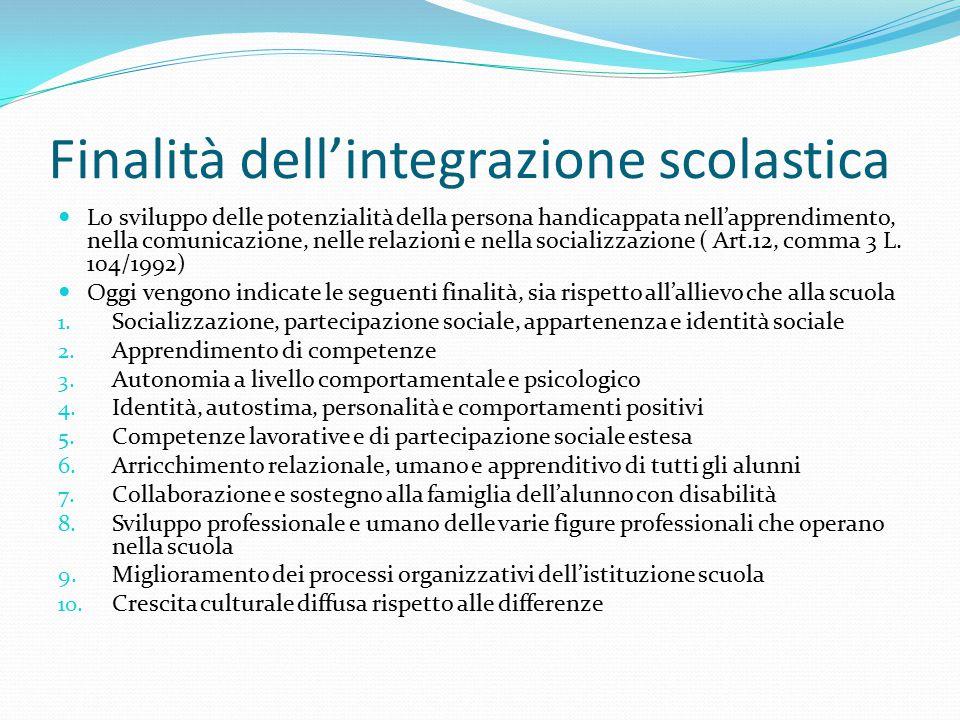 Finalità dell'integrazione scolastica