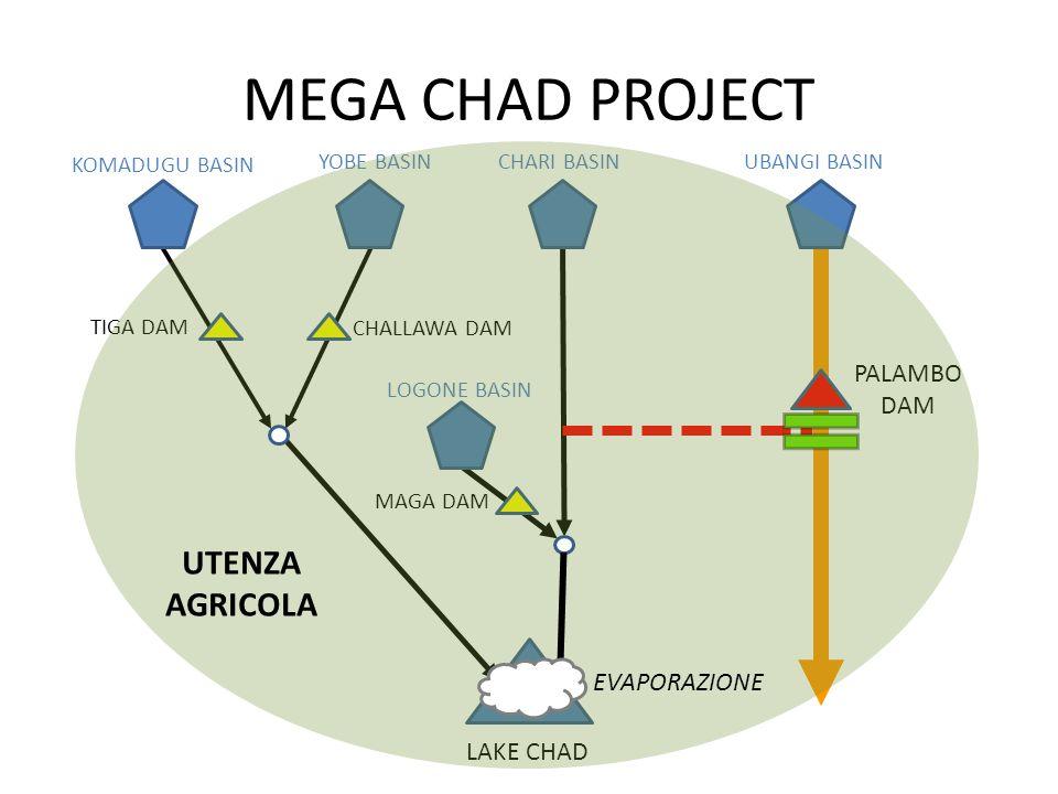 MEGA CHAD PROJECT UTENZA AGRICOLA PALAMBO DAM EVAPORAZIONE LAKE CHAD