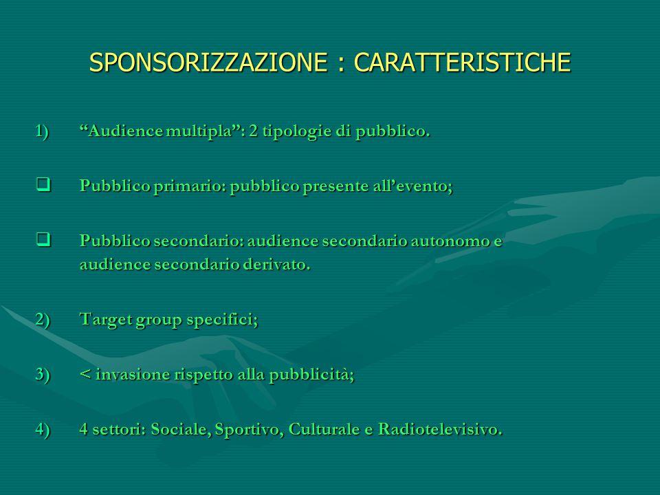 SPONSORIZZAZIONE : CARATTERISTICHE