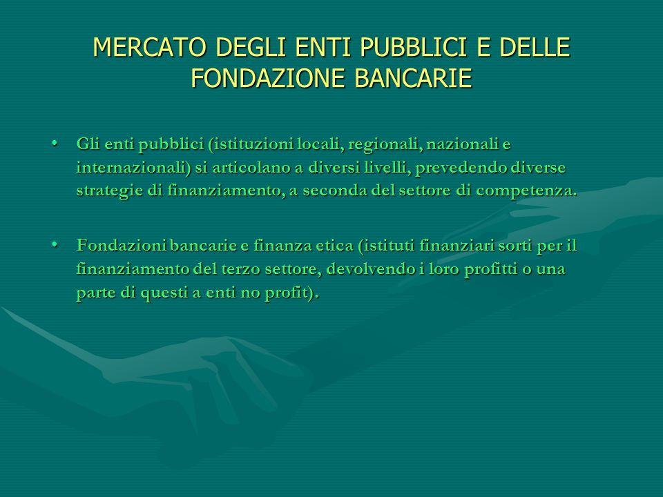 MERCATO DEGLI ENTI PUBBLICI E DELLE FONDAZIONE BANCARIE
