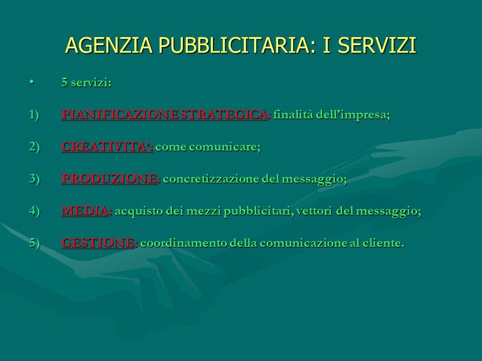 AGENZIA PUBBLICITARIA: I SERVIZI