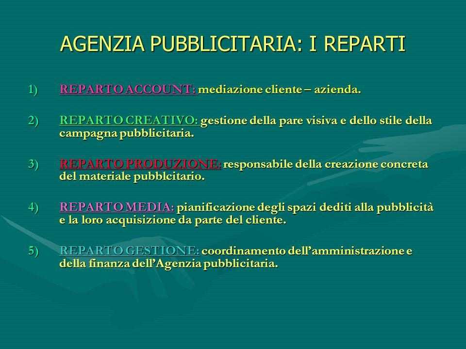 AGENZIA PUBBLICITARIA: I REPARTI