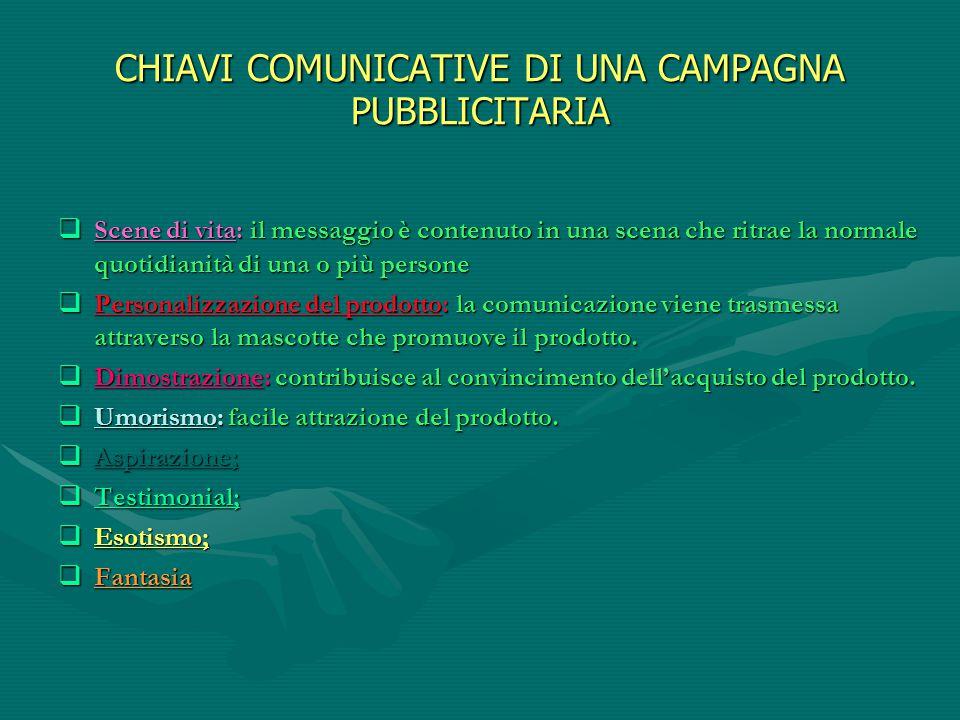 CHIAVI COMUNICATIVE DI UNA CAMPAGNA PUBBLICITARIA