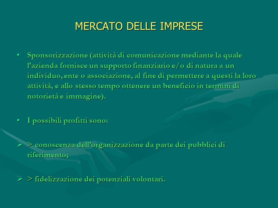 MERCATO DELLE IMPRESE