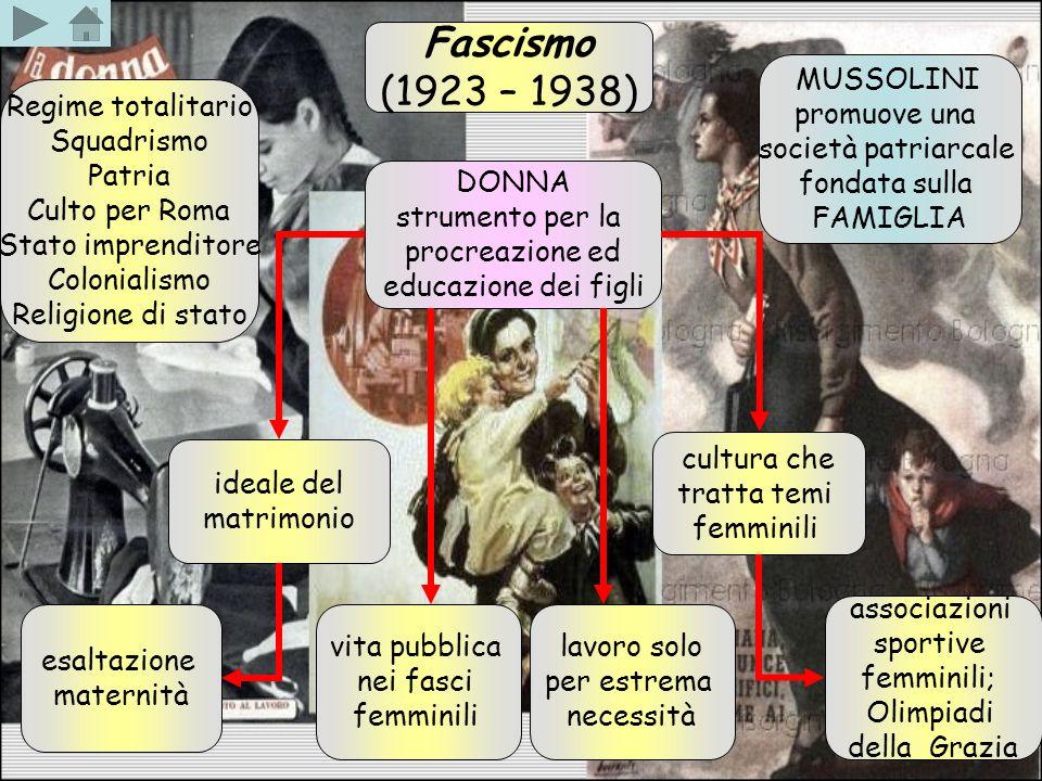 Fascismo (1923 – 1938) MUSSOLINI promuove una società patriarcale