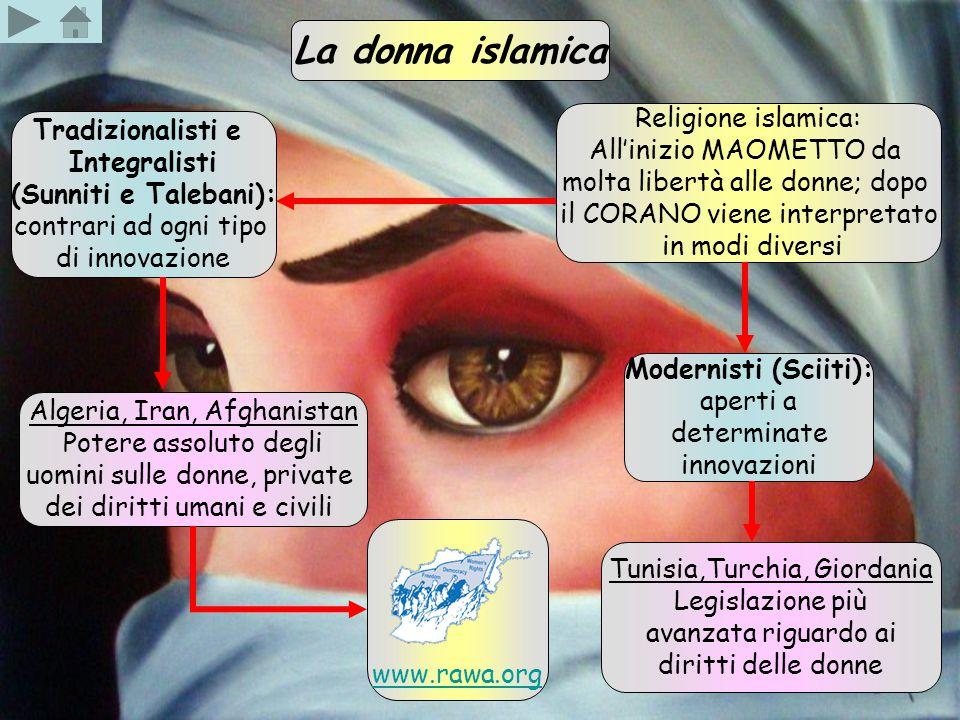 La donna islamica Religione islamica: Tradizionalisti e