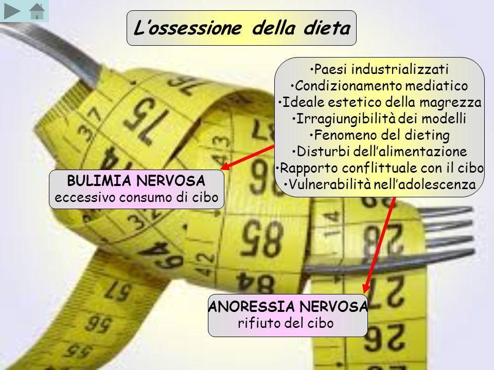 L'ossessione della dieta