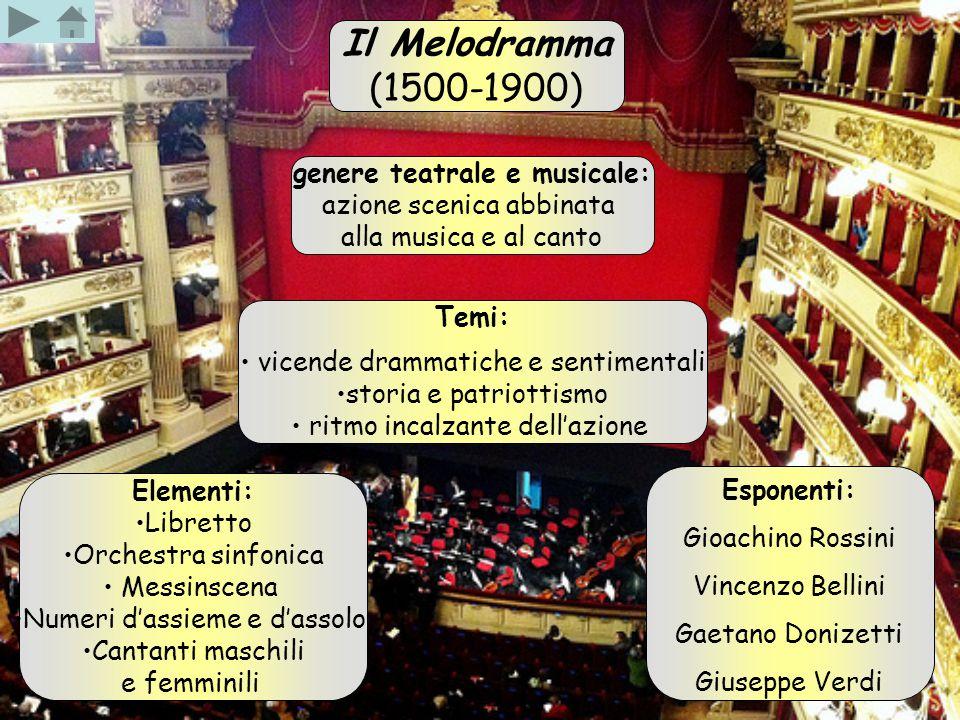 genere teatrale e musicale: