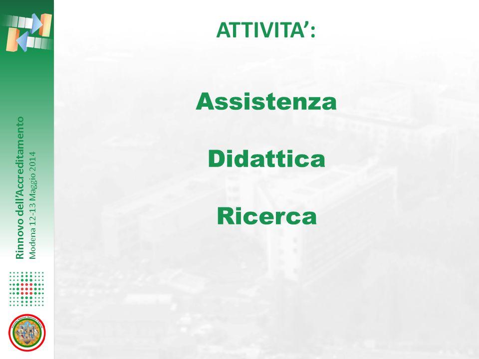 ATTIVITA': Assistenza Didattica Ricerca