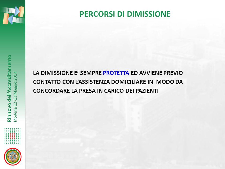 PERCORSI DI DIMISSIONE