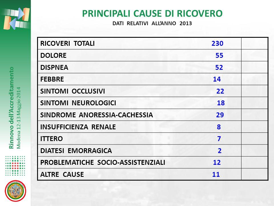 PRINCIPALI CAUSE DI RICOVERO DATI RELATIVI ALL'ANNO 2013