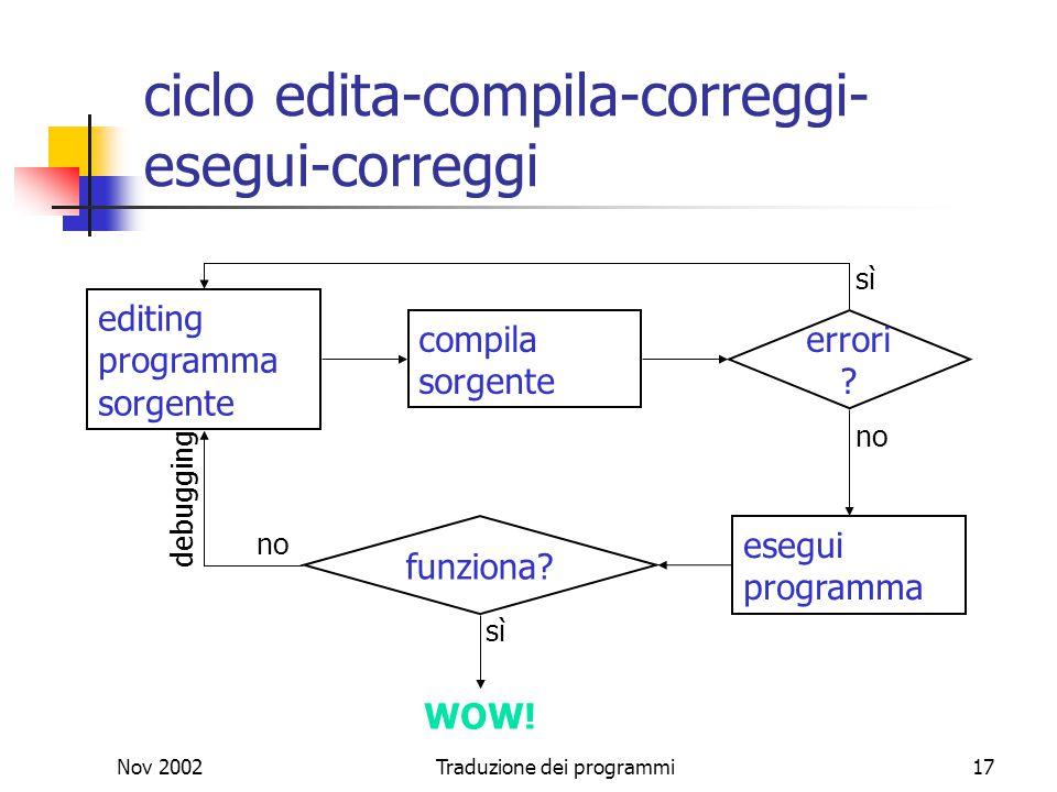 ciclo edita-compila-correggi-esegui-correggi