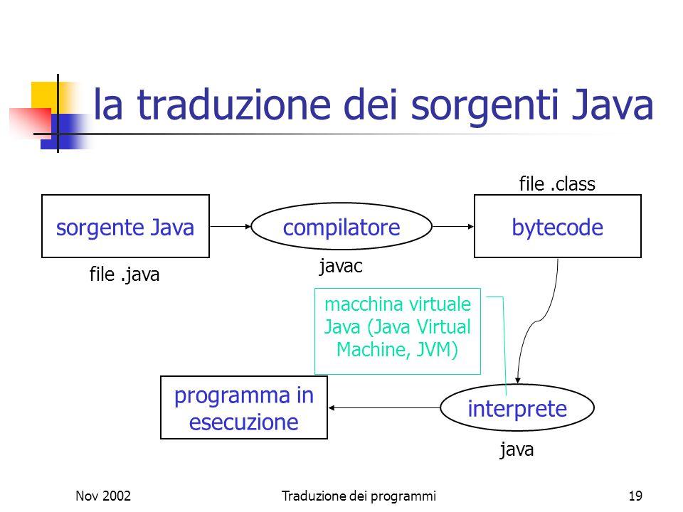 la traduzione dei sorgenti Java