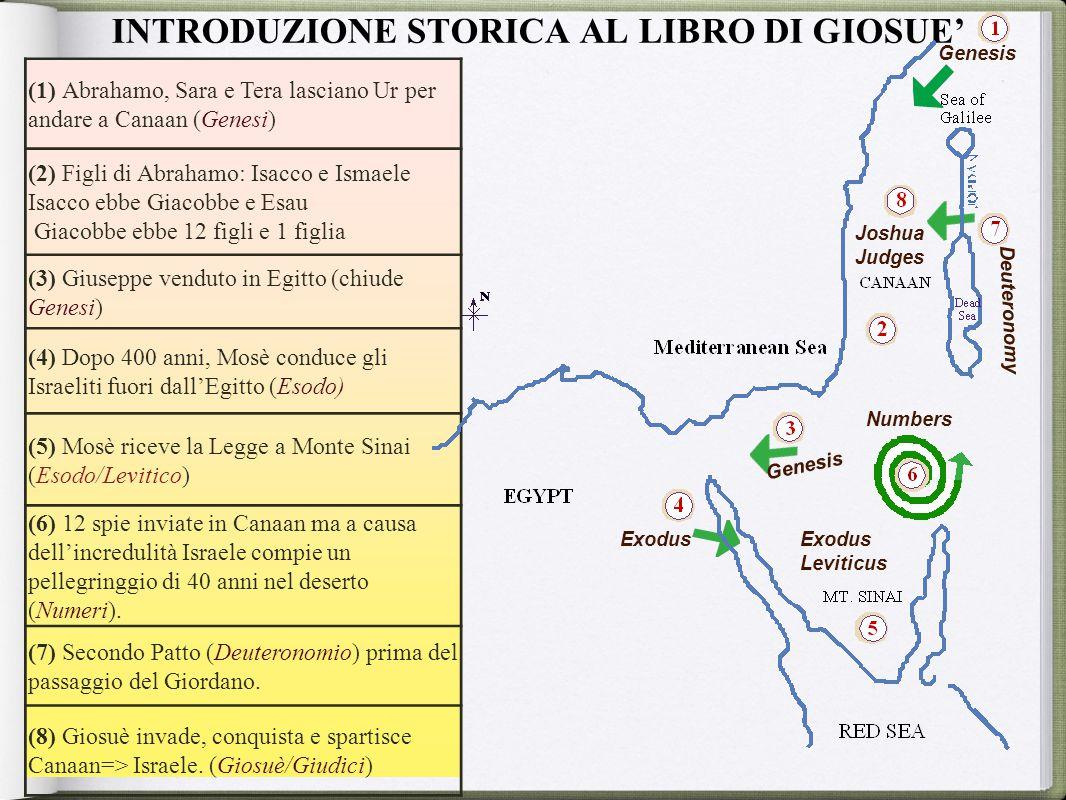 INTRODUZIONE STORICA AL LIBRO DI GIOSUE'