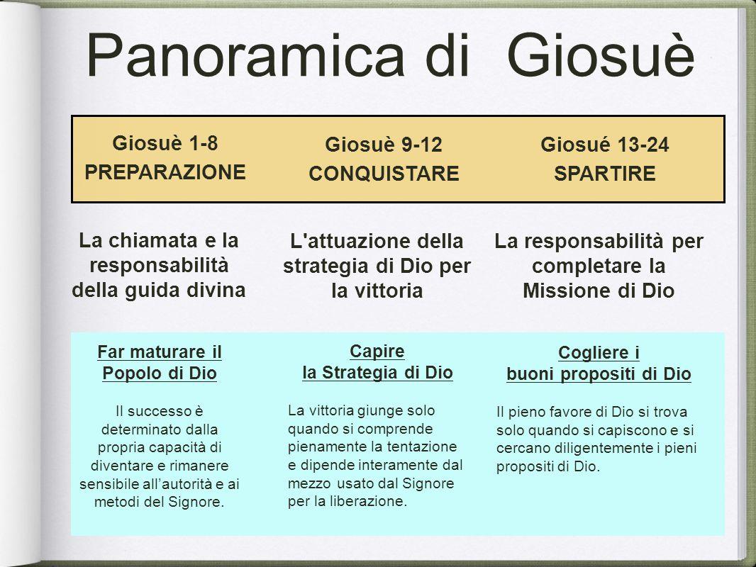 Panoramica di Giosuè Giosuè 1-8 PREPARAZIONE Giosuè 9-12 CONQUISTARE