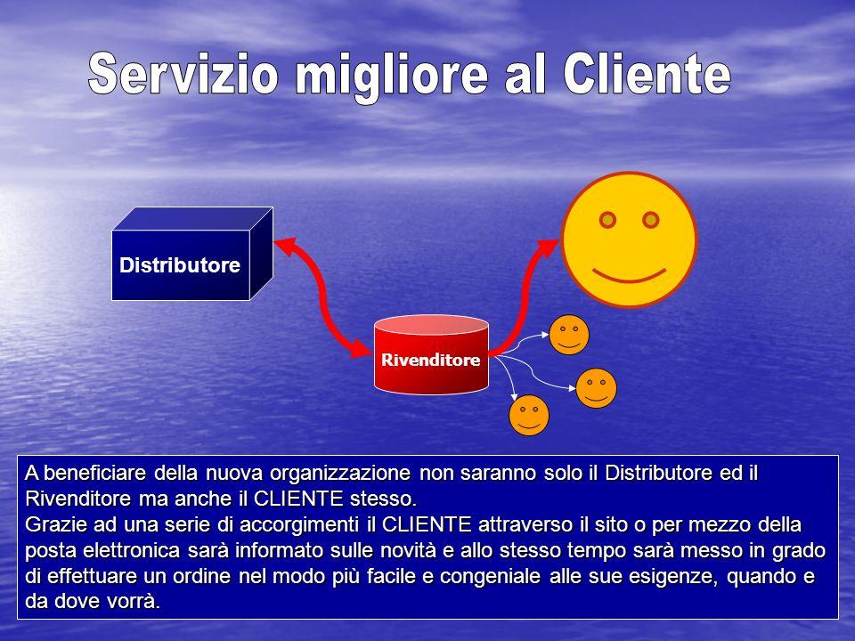 Servizio migliore al Cliente