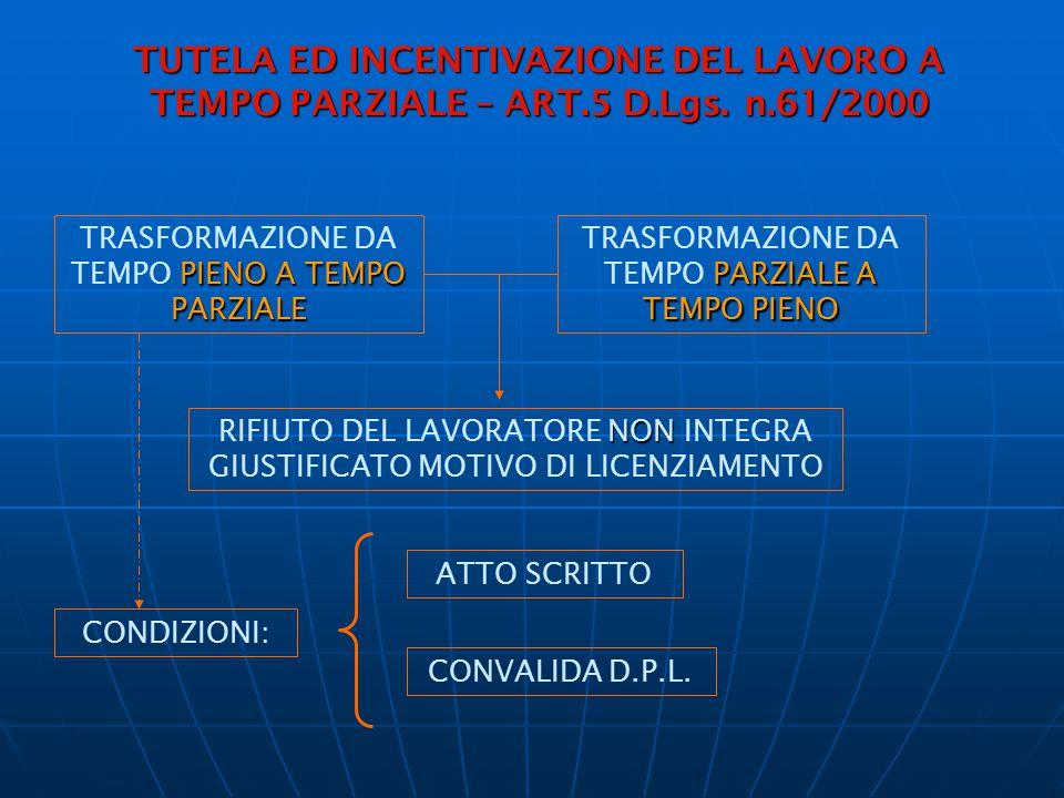 TUTELA ED INCENTIVAZIONE DEL LAVORO A TEMPO PARZIALE – ART.5 D.Lgs. n.61/2000