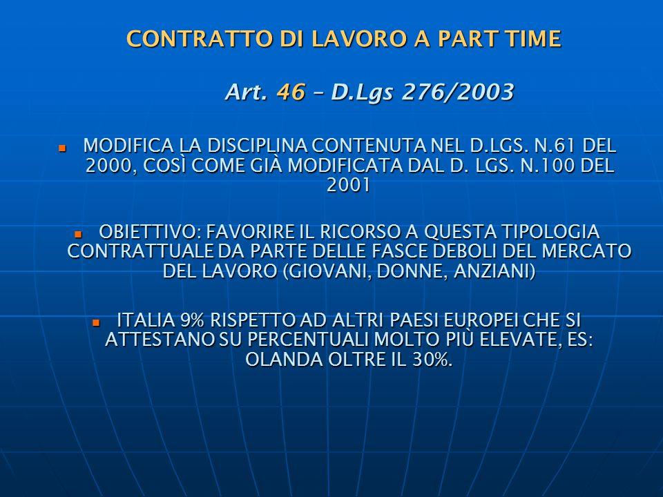 CONTRATTO DI LAVORO A PART TIME Art. 46 – D.Lgs 276/2003
