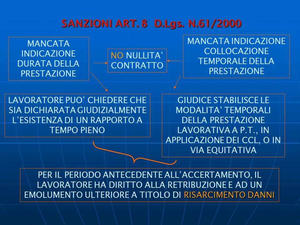 SANZIONI ART. 8 D.Lgs. N.61/2000 MANCATA INDICAZIONE COLLOCAZIONE TEMPORALE DELLA PRESTAZIONE. MANCATA INDICAZIONE DURATA DELLA PRESTAZIONE.