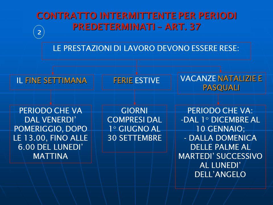 CONTRATTO INTERMITTENTE PER PERIODI PREDETERMINATI – ART. 37
