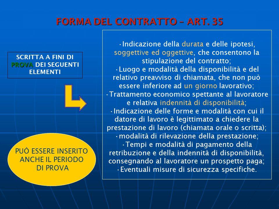 FORMA DEL CONTRATTO – ART. 35