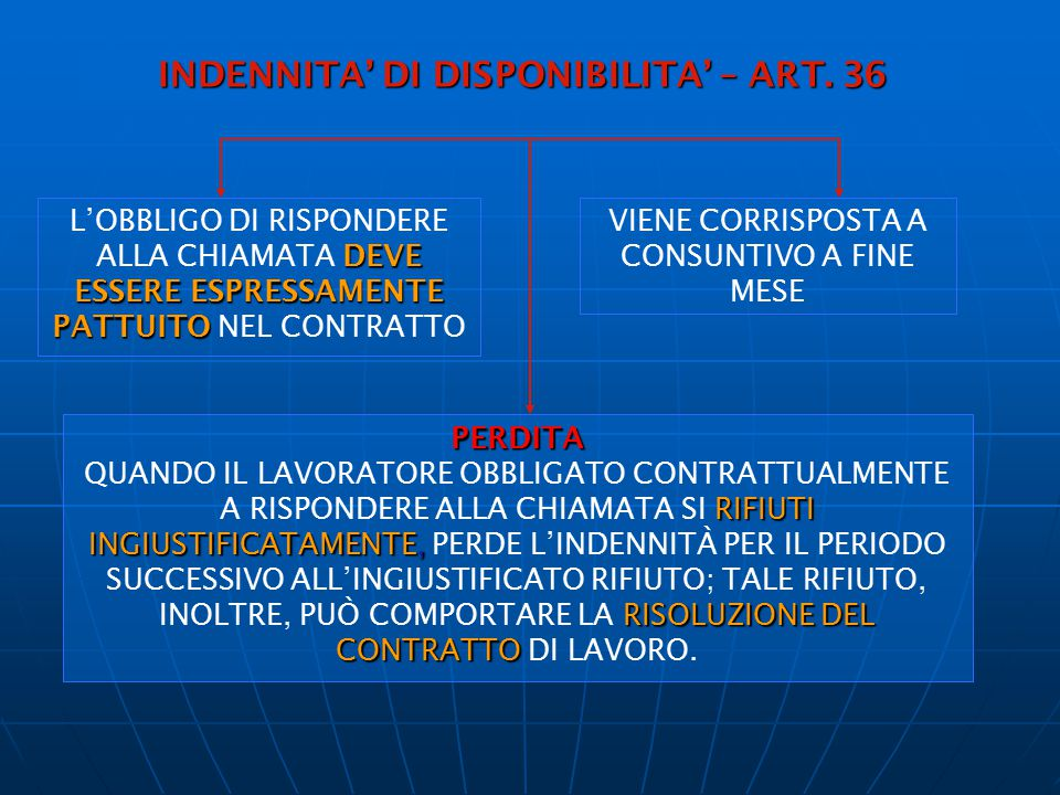 INDENNITA' DI DISPONIBILITA' – ART. 36