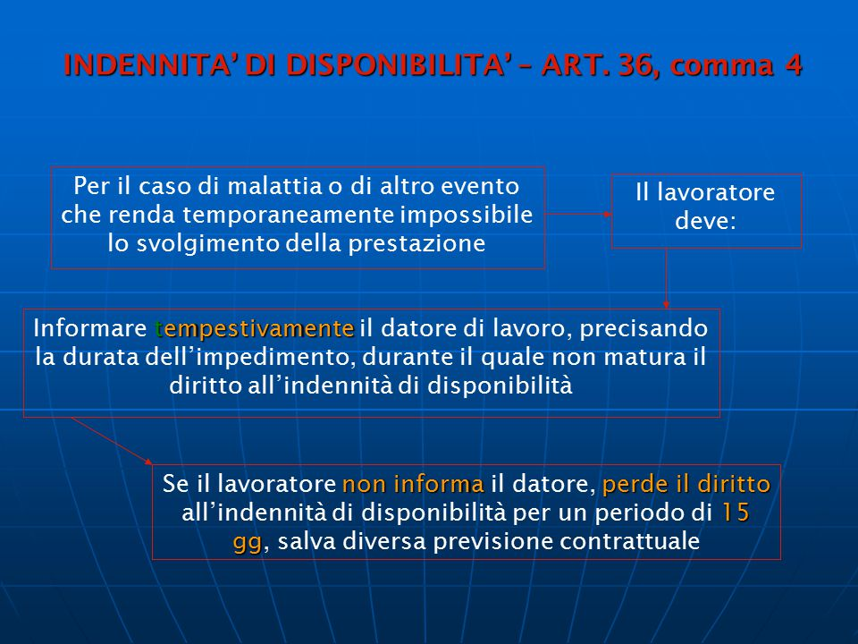 INDENNITA' DI DISPONIBILITA' – ART. 36, comma 4