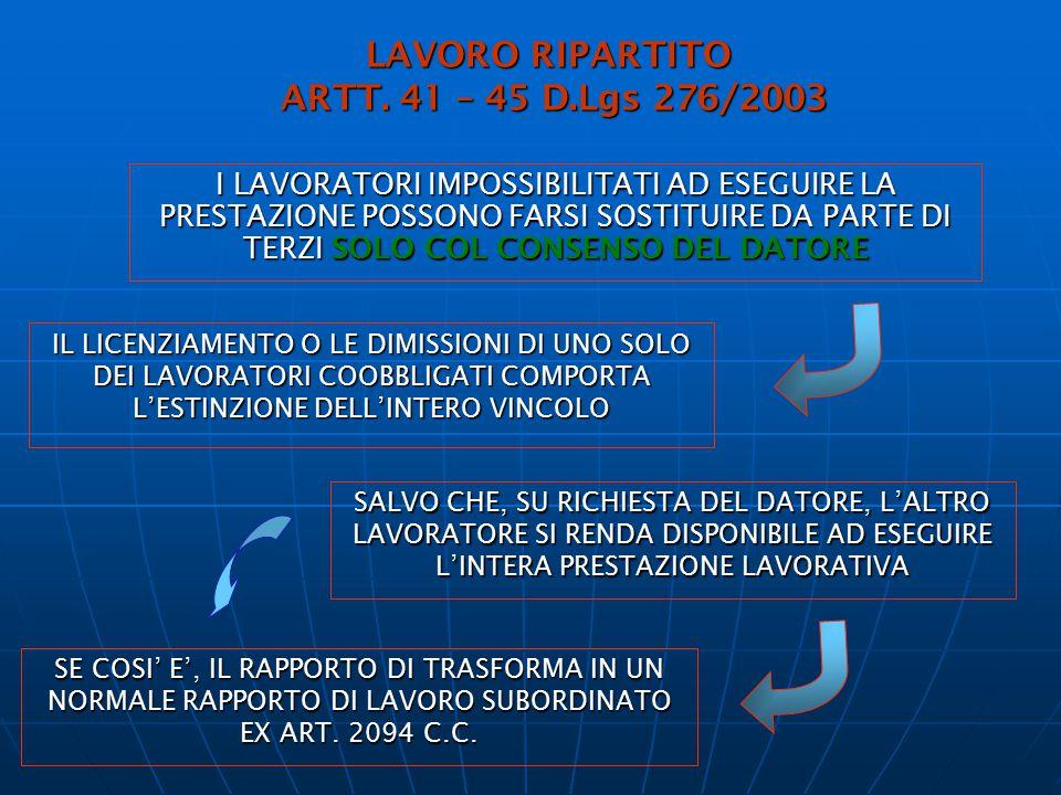 LAVORO RIPARTITO ARTT. 41 – 45 D.Lgs 276/2003