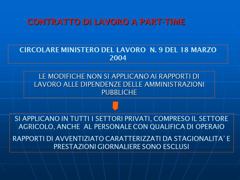 CONTRATTO DI LAVORO A PART-TIME