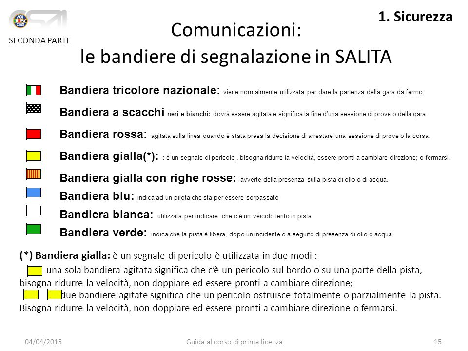 Comunicazioni: le bandiere di segnalazione in SALITA