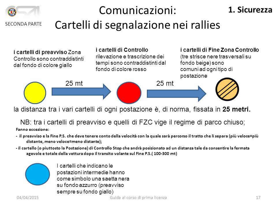 Comunicazioni: Cartelli di segnalazione nei rallies