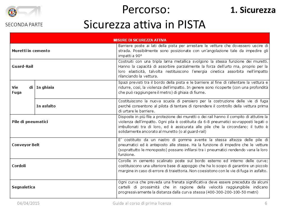 Percorso: Sicurezza attiva in PISTA